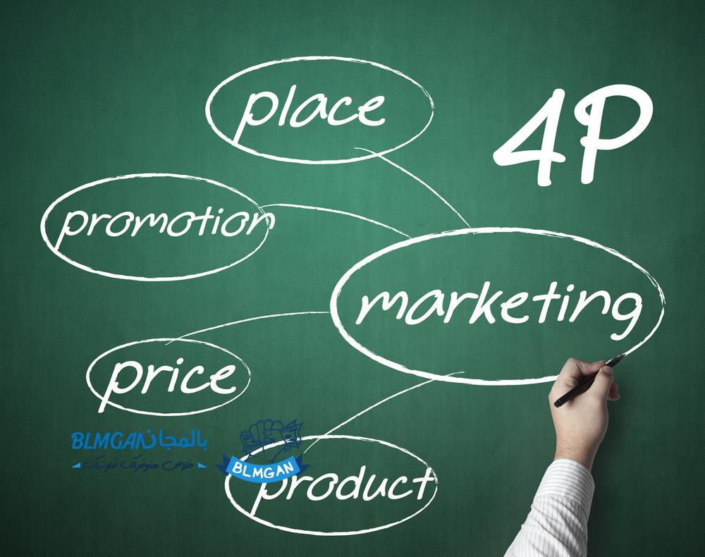 استراتيجيات التسويق من موقع بالمجان .